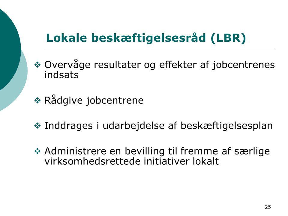 25 Lokale beskæftigelsesråd (LBR)  Overvåge resultater og effekter af jobcentrenes indsats  Rådgive jobcentrene  Inddrages i udarbejdelse af beskæftigelsesplan  Administrere en bevilling til fremme af særlige virksomhedsrettede initiativer lokalt