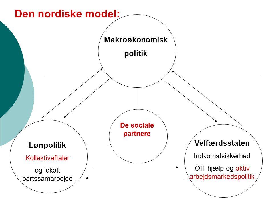 Makroøkonomisk politik Lønpolitik Kollektivaftaler og lokalt partssamarbejde Velfærdsstaten Indkomstsikkerhed Off.