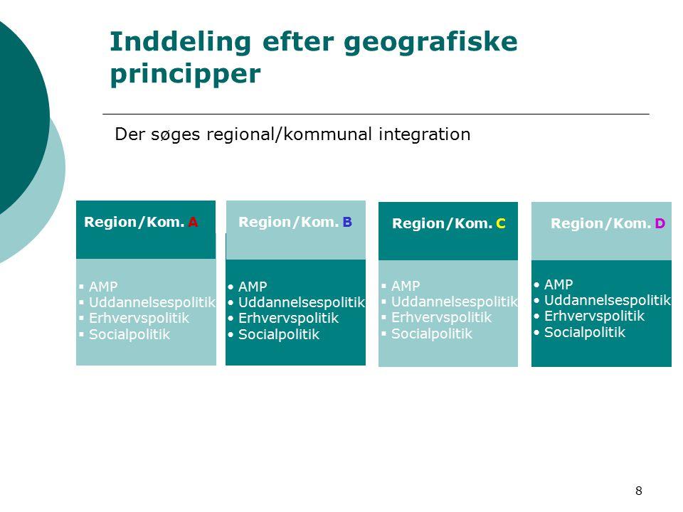 8 Inddeling efter geografiske principper Region/Kom.