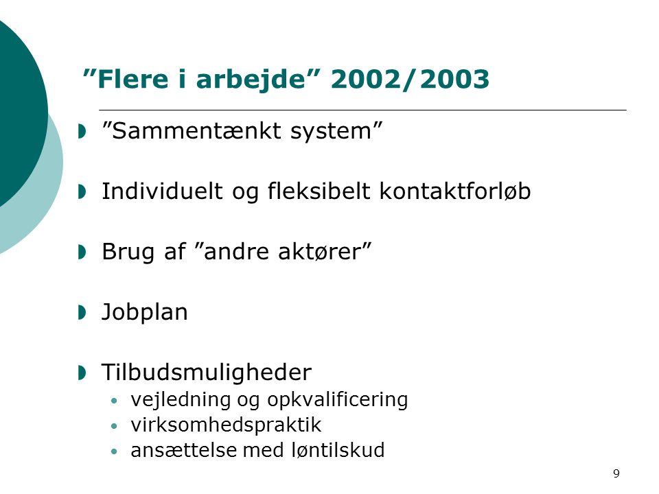 9 Flere i arbejde 2002/2003  Sammentænkt system  Individuelt og fleksibelt kontaktforløb  Brug af andre aktører  Jobplan  Tilbudsmuligheder vejledning og opkvalificering virksomhedspraktik ansættelse med løntilskud