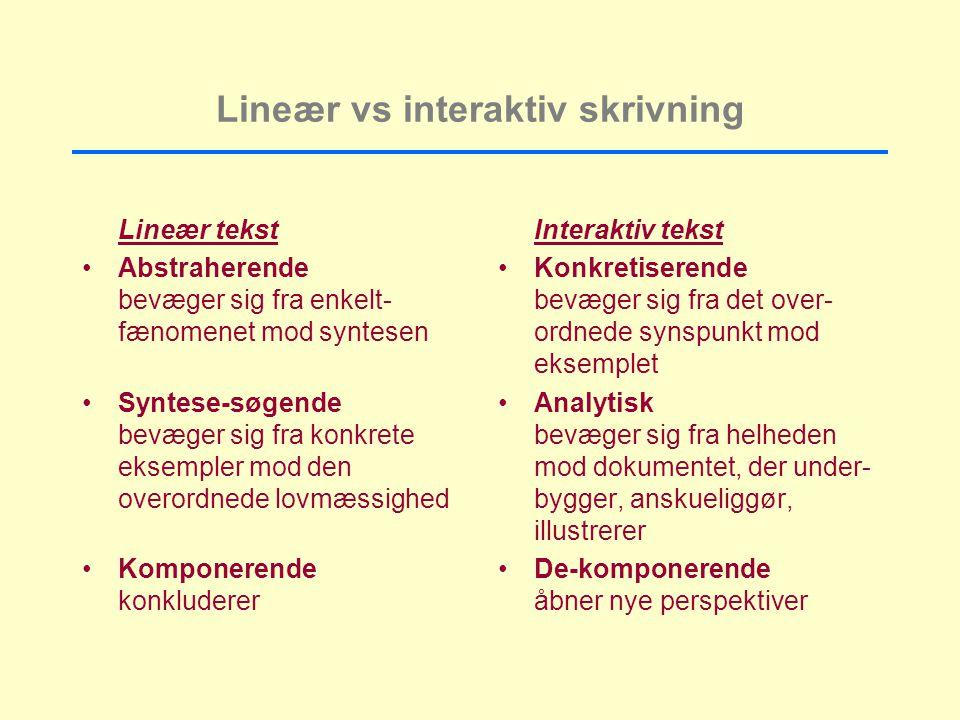 Lineær vs interaktiv skrivning Lineær tekst Abstraherende bevæger sig fra enkelt- fænomenet mod syntesen Syntese-søgende bevæger sig fra konkrete eksempler mod den overordnede lovmæssighed Komponerende konkluderer Interaktiv tekst Konkretiserende bevæger sig fra det over- ordnede synspunkt mod eksemplet Analytisk bevæger sig fra helheden mod dokumentet, der under- bygger, anskueliggør, illustrerer De-komponerende åbner nye perspektiver