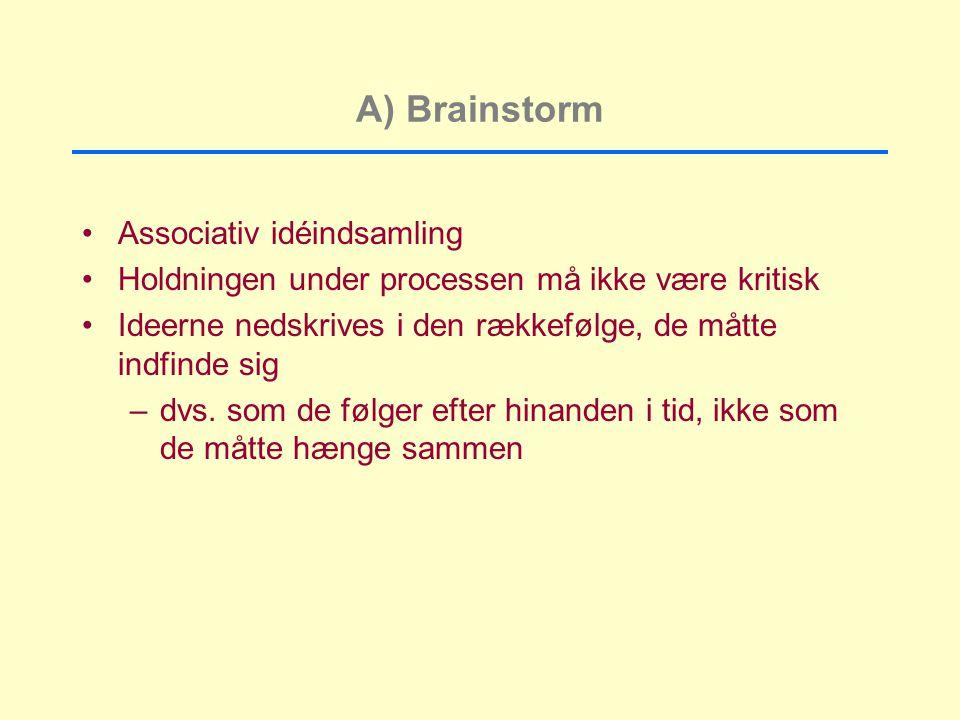 A) Brainstorm Associativ idéindsamling Holdningen under processen må ikke være kritisk Ideerne nedskrives i den rækkefølge, de måtte indfinde sig –dvs.