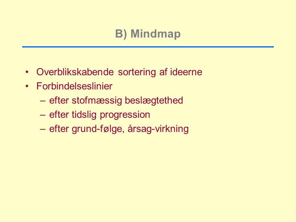 B) Mindmap Overblikskabende sortering af ideerne Forbindelseslinier –efter stofmæssig beslægtethed –efter tidslig progression –efter grund-følge, årsag-virkning