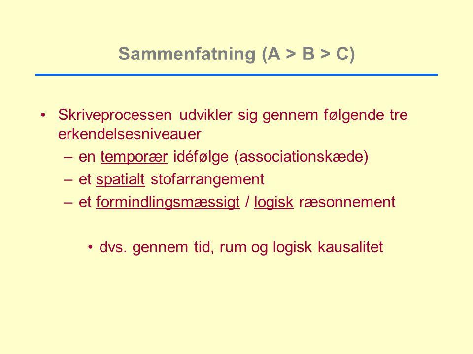 Sammenfatning (A > B > C) Skriveprocessen udvikler sig gennem følgende tre erkendelsesniveauer –en temporær idéfølge (associationskæde) –et spatialt stofarrangement –et formindlingsmæssigt / logisk ræsonnement dvs.