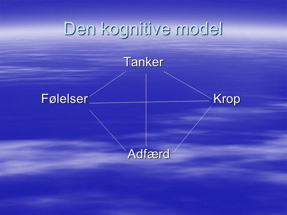 Den kognitive model Tanker FølelserKrop Adfærd