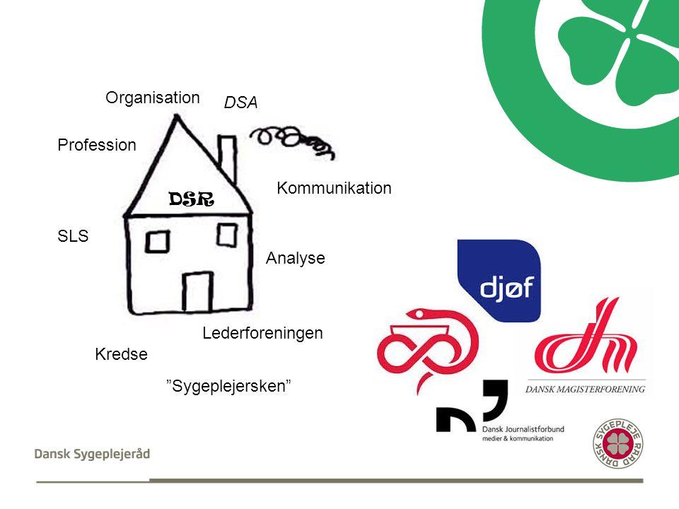 INDHOLDSSIDE MED OVERSKRIFT Profession SLS Kommunikation Kredse Lederforeningen DSA Organisation Analyse Sygeplejersken DSR