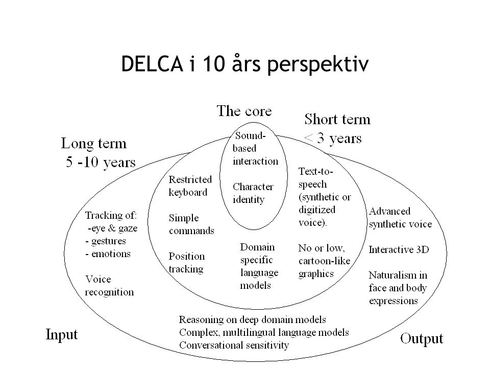 DELCA i 10 års perspektiv