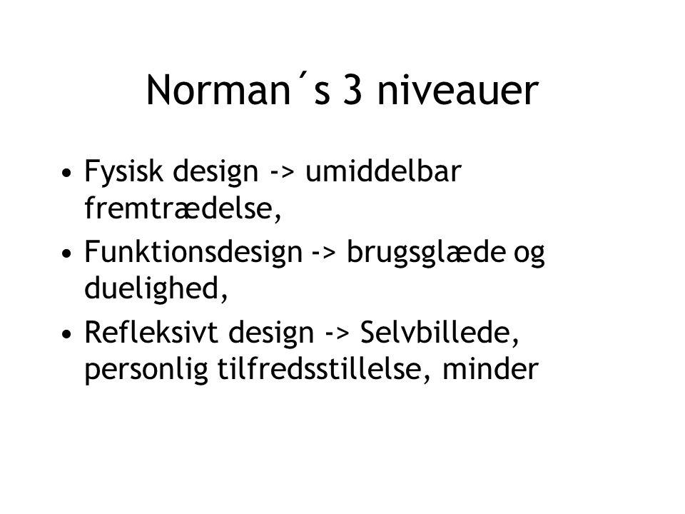 Norman´s 3 niveauer Fysisk design -> umiddelbar fremtrædelse, Funktionsdesign -> brugsglæde og duelighed, Refleksivt design -> Selvbillede, personlig tilfredsstillelse, minder