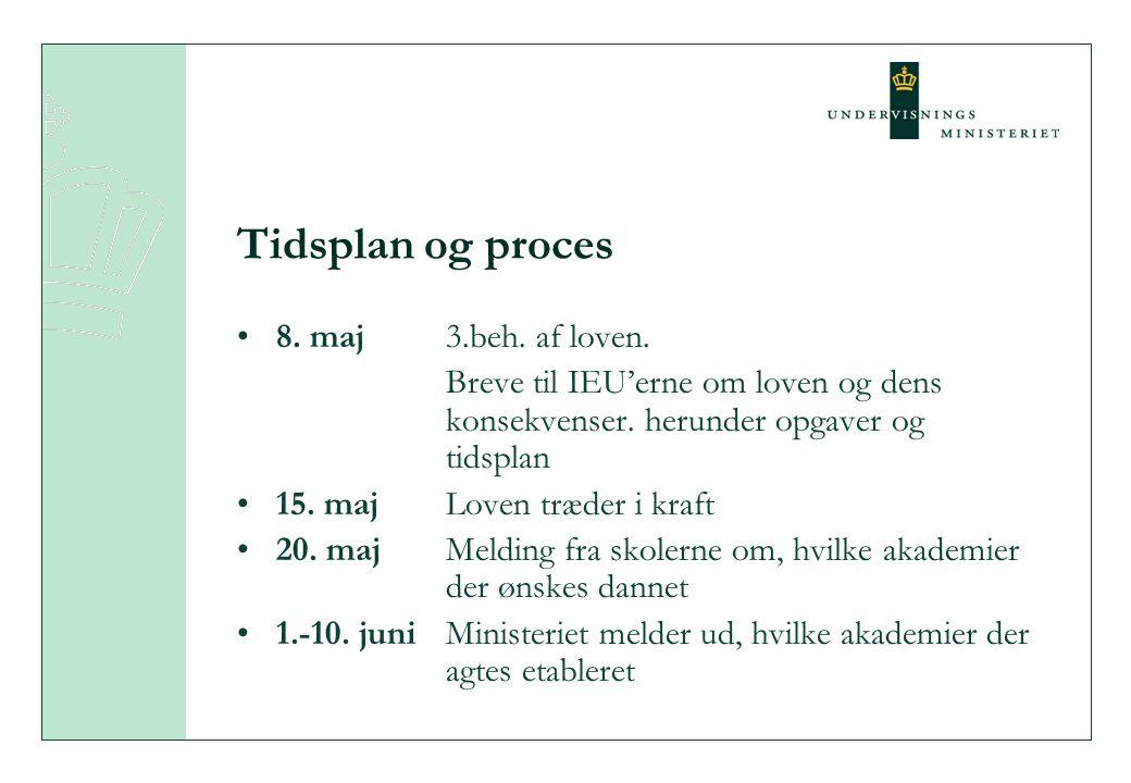 Tidsplan og proces 8. maj3.beh. af loven. Breve til IEU'erne om loven og dens konsekvenser.