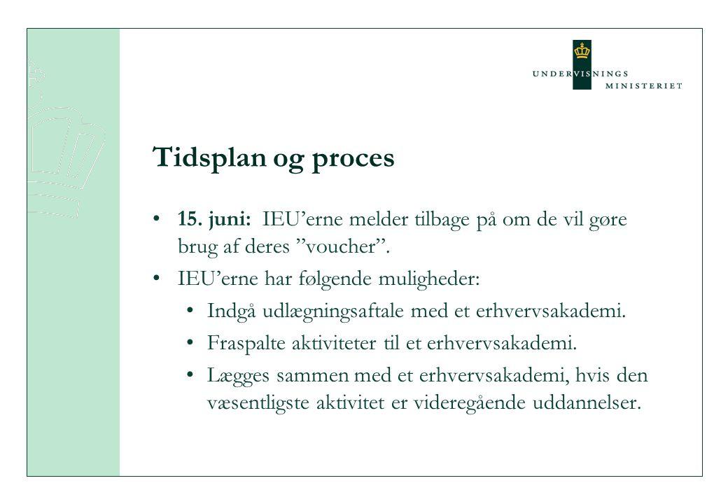 Tidsplan og proces 15. juni: IEU'erne melder tilbage på om de vil gøre brug af deres voucher .