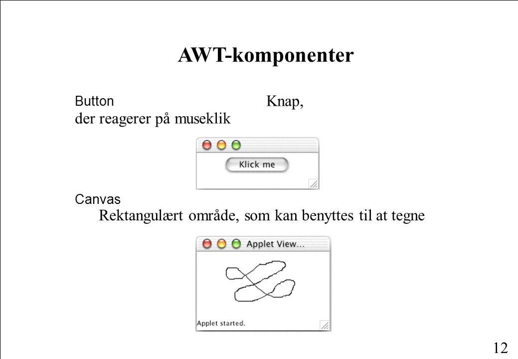 12 AWT-komponenter Canvas Rektangulært område, som kan benyttes til at tegne Button Knap, der reagerer på museklik