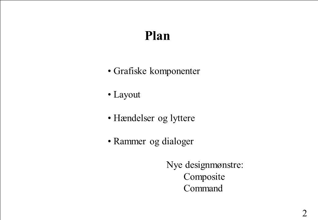 2 Plan Grafiske komponenter Layout Hændelser og lyttere Rammer og dialoger Nye designmønstre: Composite Command