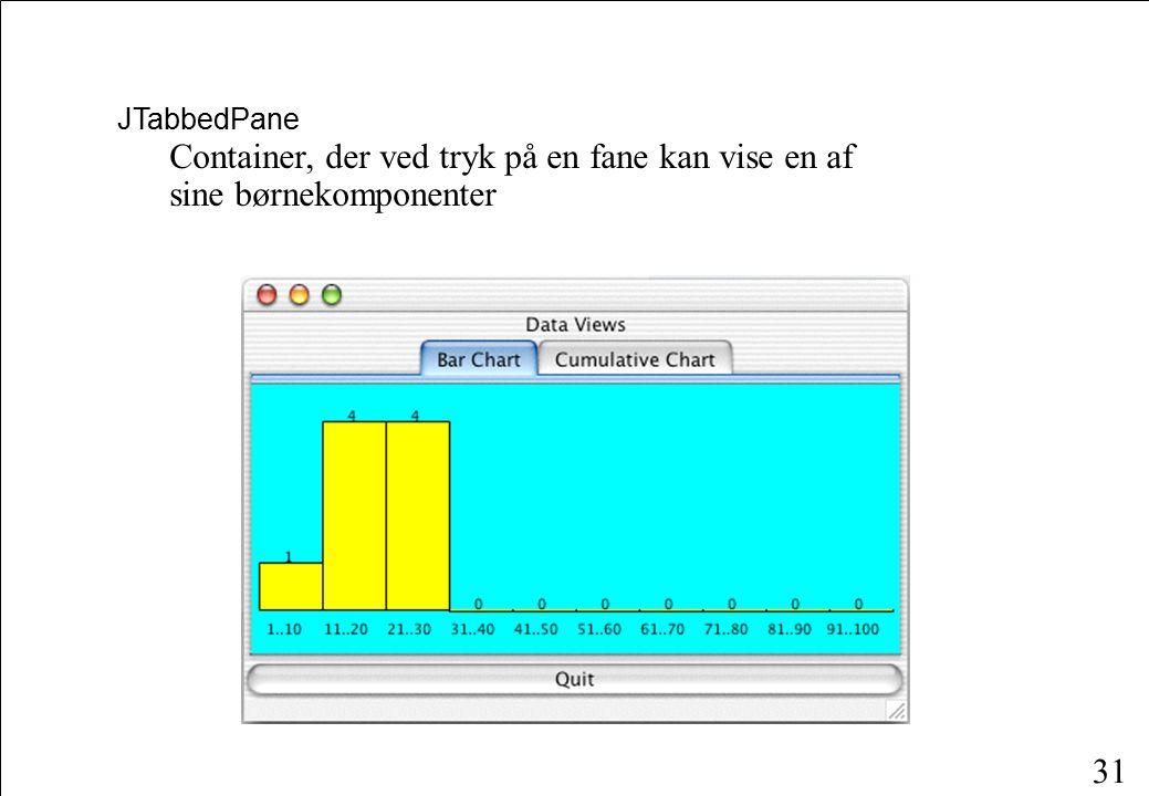 31 JTabbedPane Container, der ved tryk på en fane kan vise en af sine børnekomponenter