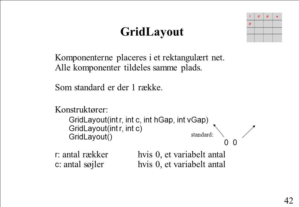 42 GridLayout Komponenterne placeres i et rektangulært net.