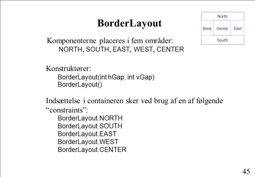 45 BorderLayout Komponenterne placeres i fem områder: NORTH, SOUTH, EAST, WEST, CENTER Konstruktører: BorderLayout(int hGap, int vGap) BorderLayout() Indsættelse i containeren sker ved brug af en af følgende constraints : BorderLayout.NORTH BorderLayout.SOUTH BorderLayout.EAST BorderLayout.WEST BorderLayout.CENTER