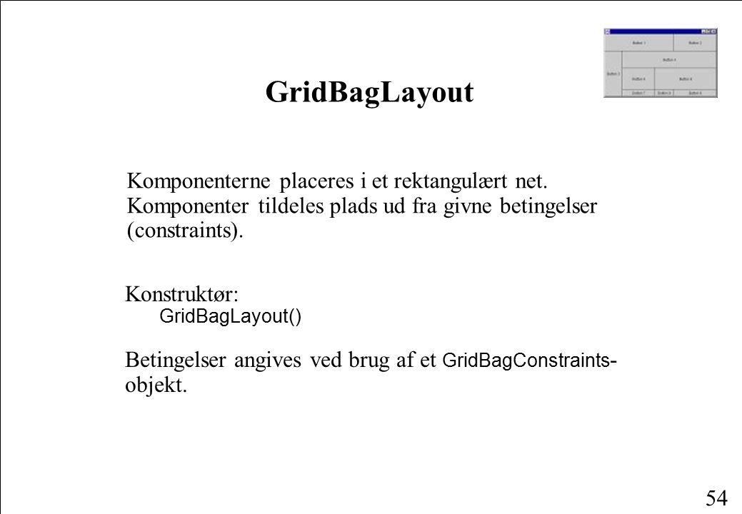54 GridBagLayout Komponenterne placeres i et rektangulært net.