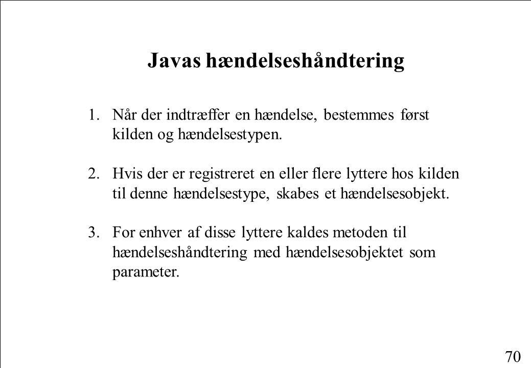 70 Javas hændelseshåndtering 1.Når der indtræffer en hændelse, bestemmes først kilden og hændelsestypen.