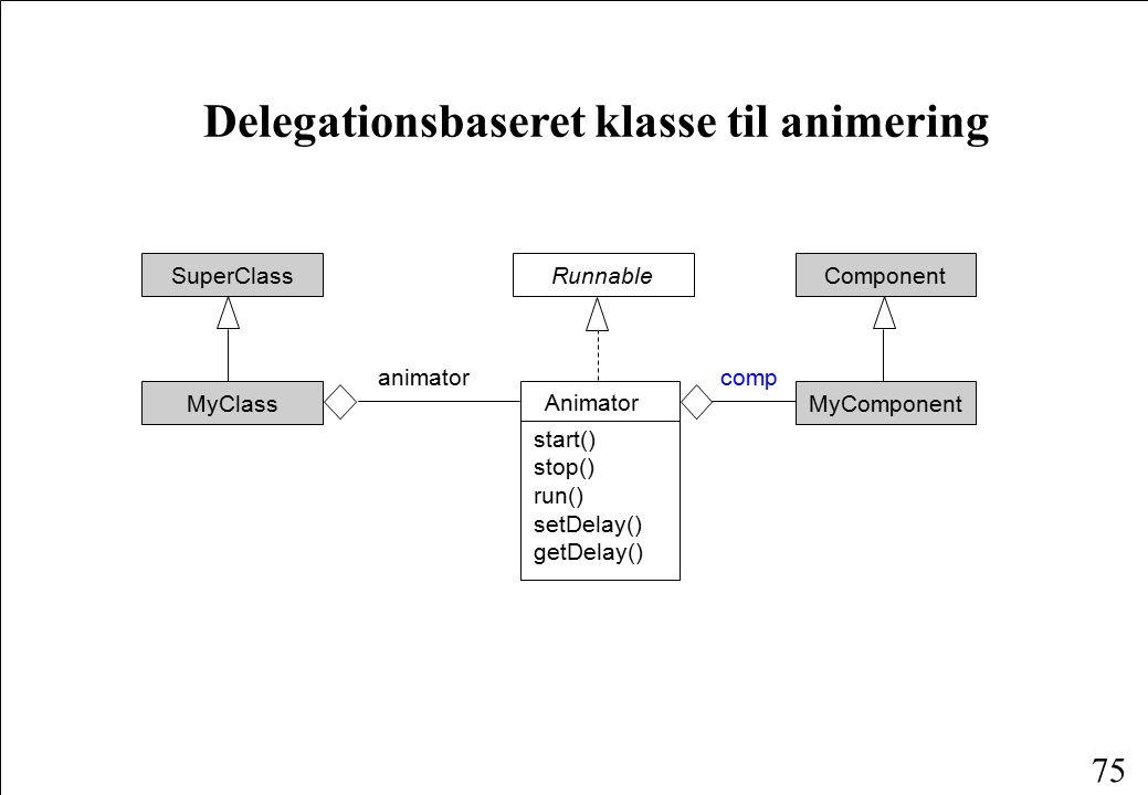 75 Delegationsbaseret klasse til animering Animator start() stop() run() setDelay() getDelay() MyComponent ComponentSuperClass MyClass Runnable companimator