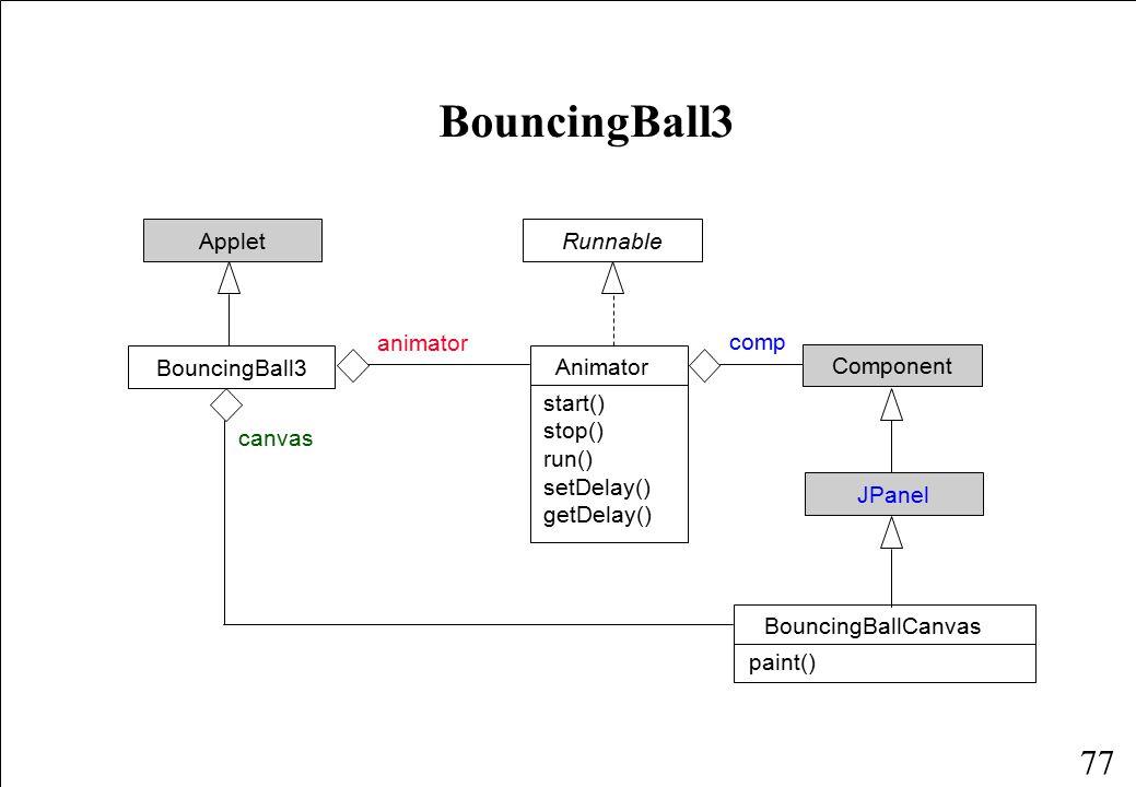 77 BouncingBall3 BouncingBallCanvas paint() Animator start() stop() run() setDelay() getDelay() BouncingBall3 RunnableApplet Component JPanel comp animator canvas