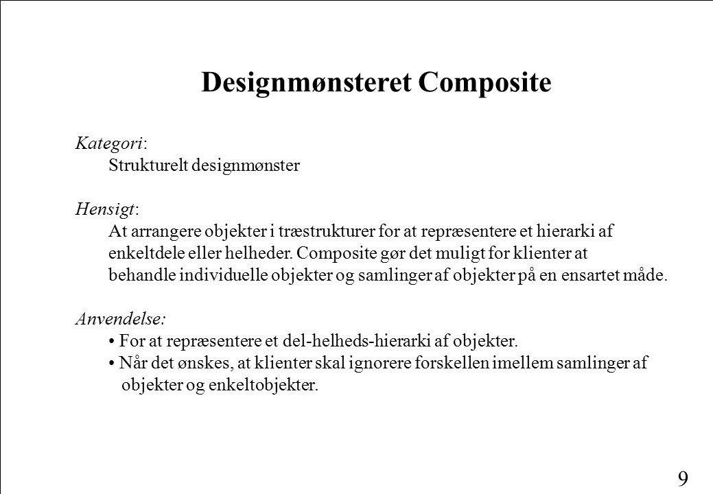 9 Designmønsteret Composite Kategori: Strukturelt designmønster Hensigt: At arrangere objekter i træstrukturer for at repræsentere et hierarki af enkeltdele eller helheder.
