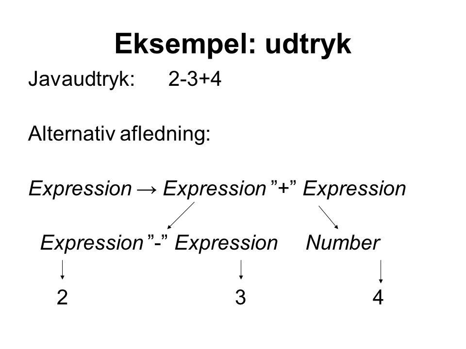 Eksempel: udtryk Javaudtryk: 2-3+4 Alternativ afledning: Expression → Expression + Expression Expression - Expression Number 2 3 4
