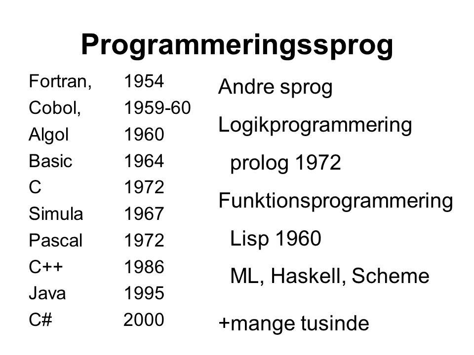 Programmeringssprog Fortran, 1954 Cobol, 1959-60 Algol 1960 Basic 1964 C 1972 Simula 1967 Pascal 1972 C++ 1986 Java 1995 C# 2000 Andre sprog Logikprogrammering prolog 1972 Funktionsprogrammering Lisp 1960 ML, Haskell, Scheme +mange tusinde