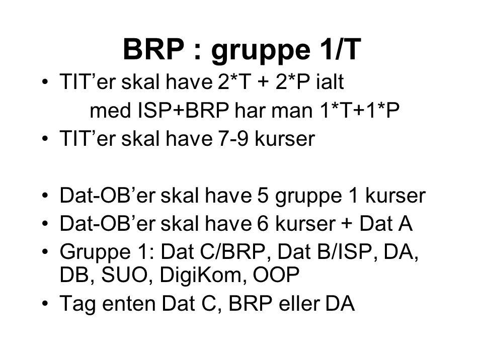 BRP : gruppe 1/T TIT'er skal have 2*T + 2*P ialt med ISP+BRP har man 1*T+1*P TIT'er skal have 7-9 kurser Dat-OB'er skal have 5 gruppe 1 kurser Dat-OB'er skal have 6 kurser + Dat A Gruppe 1: Dat C/BRP, Dat B/ISP, DA, DB, SUO, DigiKom, OOP Tag enten Dat C, BRP eller DA