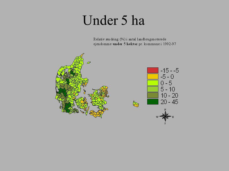Under 5 ha