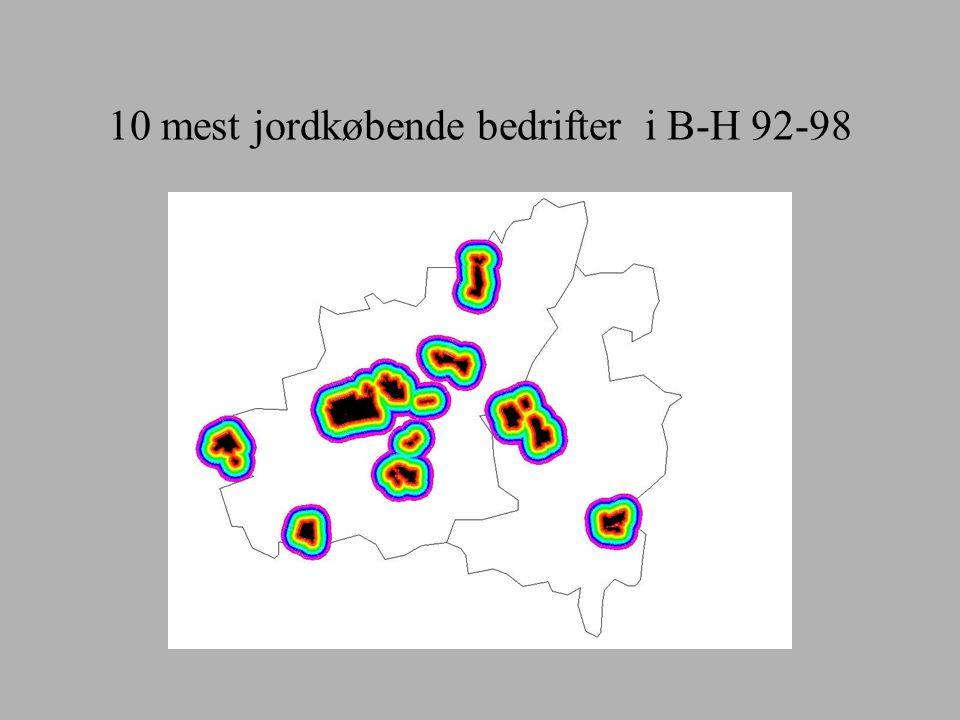 10 mest jordkøbende bedrifter i B-H 92-98