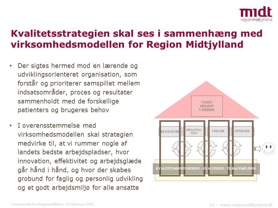 Temamøde for Regionsrådet 27 februar 2007 15 ▪ www.regionmidtjylland.dk RESSOURCER ORGANISA- TION YDELSER EFFEKTER VISION MISSION VÆRDIER Kvalitetsstrategien skal ses i sammenhæng med virksomhedsmodellen for Region Midtjylland  Der sigtes hermed mod en lærende og udviklingsorienteret organisation, som forstår og prioriterer samspillet mellem indsatsområder, proces og resultater sammenholdt med de forskellige patienters og brugeres behov  I overensstemmelse med virksomhedsmodellen skal strategien medvirke til, at vi rummer nogle af landets bedste arbejdspladser, hvor innovation, effektivitet og arbejdsglæde går hånd i hånd, og hvor der skabes grobund for faglig og personlig udvikling og et godt arbejdsmiljø for alle ansatte KVALITETSMONITORERING – EVALUERING - TILBAGEMELDING