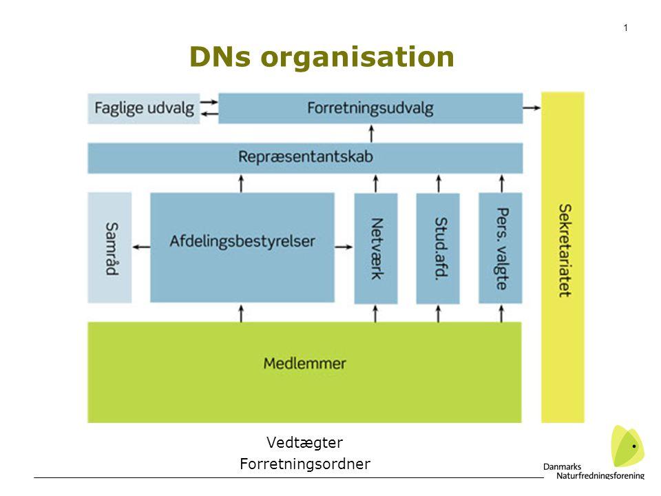 1 DNs organisation Vedtægter Forretningsordner