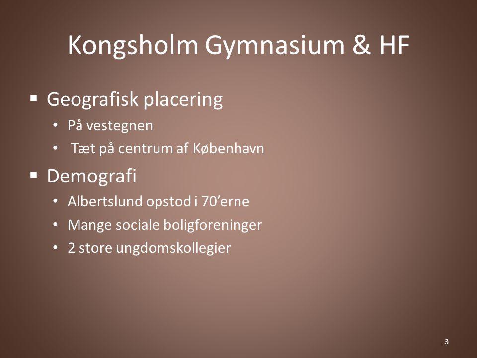 Kongsholm Gymnasium & HF  Geografisk placering På vestegnen Tæt på centrum af København  Demografi Albertslund opstod i 70'erne Mange sociale boligforeninger 2 store ungdomskollegier 3