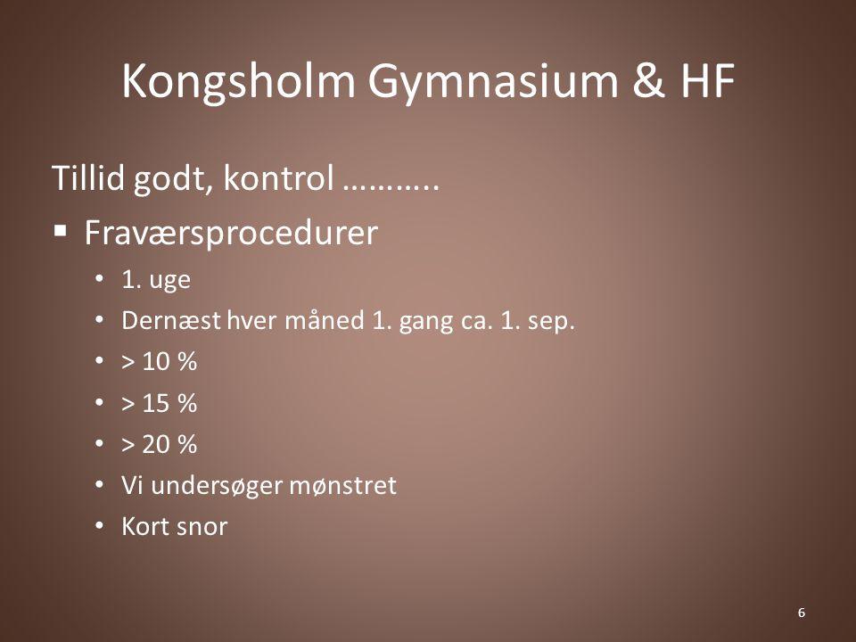 Kongsholm Gymnasium & HF Tillid godt, kontrol ………..