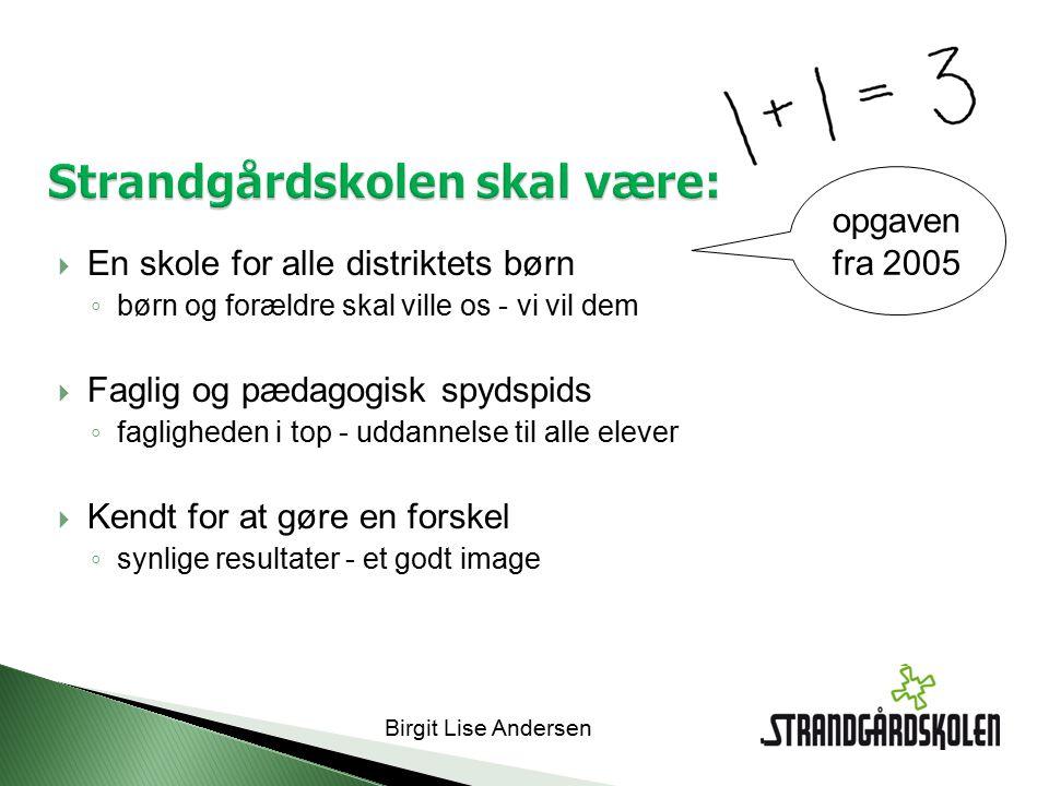 Birgit Lise Andersen Strandgårdskolen skal være:  En skole for alle distriktets børn ◦ børn og forældre skal ville os - vi vil dem  Faglig og pædagogisk spydspids ◦ fagligheden i top - uddannelse til alle elever  Kendt for at gøre en forskel ◦ synlige resultater - et godt image opgaven fra 2005