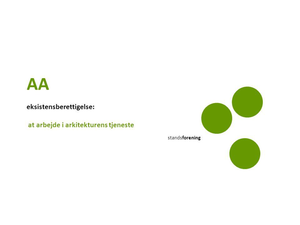eksistensberettigelse: at arbejde i arkitekturens tjeneste standsforening AA