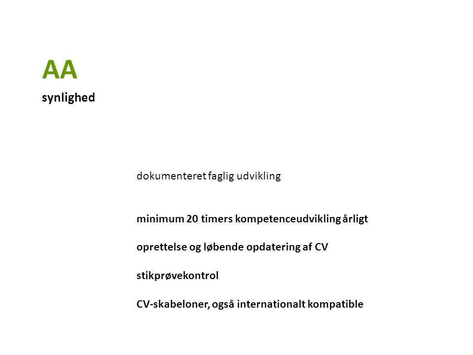 dokumenteret faglig udvikling minimum 20 timers kompetenceudvikling årligt oprettelse og løbende opdatering af CV stikprøvekontrol CV-skabeloner, også internationalt kompatible AA synlighed