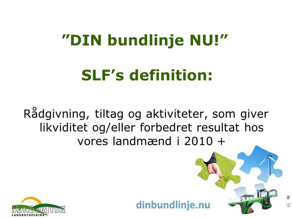 www.slf.dk dinbundlinje.nu DIN bundlinje NU! SLF's definition: Rådgivning, tiltag og aktiviteter, som giver likviditet og/eller forbedret resultat hos vores landmænd i 2010 + Nr.
