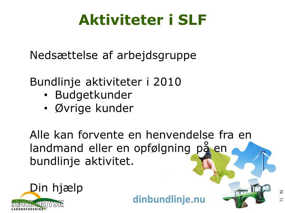 www.slf.dk dinbundlinje.nu Aktiviteter i SLF Nr.