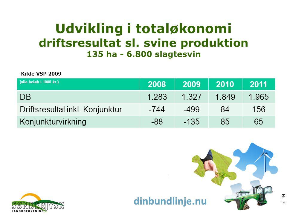 www.slf.dk dinbundlinje.nu Nr. 7 Udvikling i totaløkonomi driftsresultat sl.