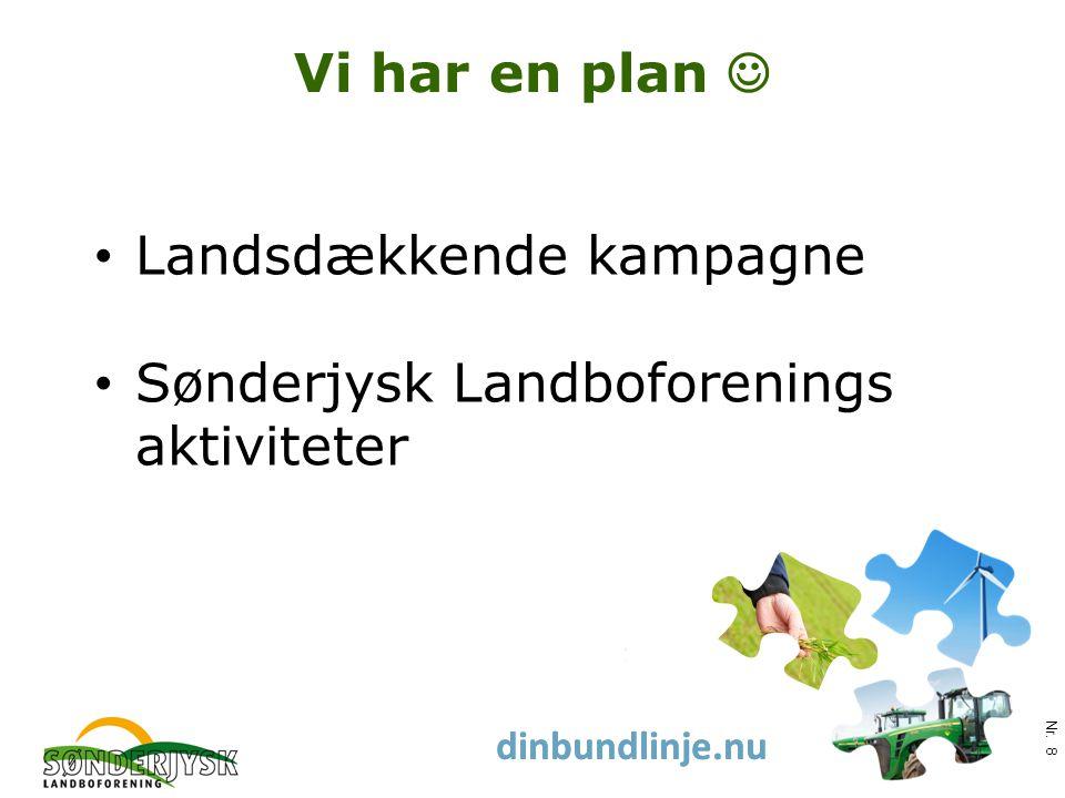 www.slf.dk dinbundlinje.nu Nr.