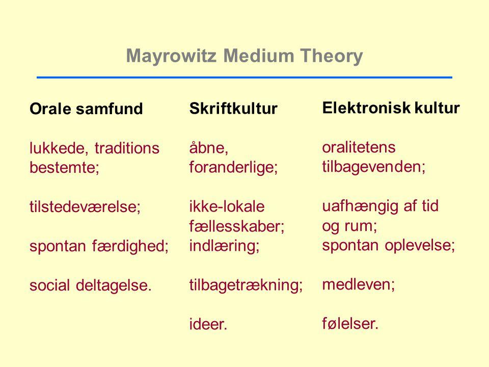 Mayrowitz Medium Theory Orale samfund lukkede, traditions bestemte; tilstedeværelse; spontan færdighed; social deltagelse.