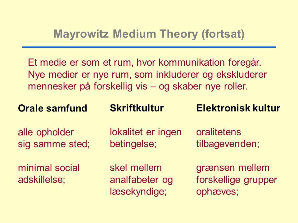 Mayrowitz Medium Theory (fortsat) Orale samfund alle opholder sig samme sted; minimal social adskillelse; Skriftkultur lokalitet er ingen betingelse; skel mellem analfabeter og læsekyndige; Elektronisk kultur oralitetens tilbagevenden; grænsen mellem forskellige grupper ophæves; Et medie er som et rum, hvor kommunikation foregår.