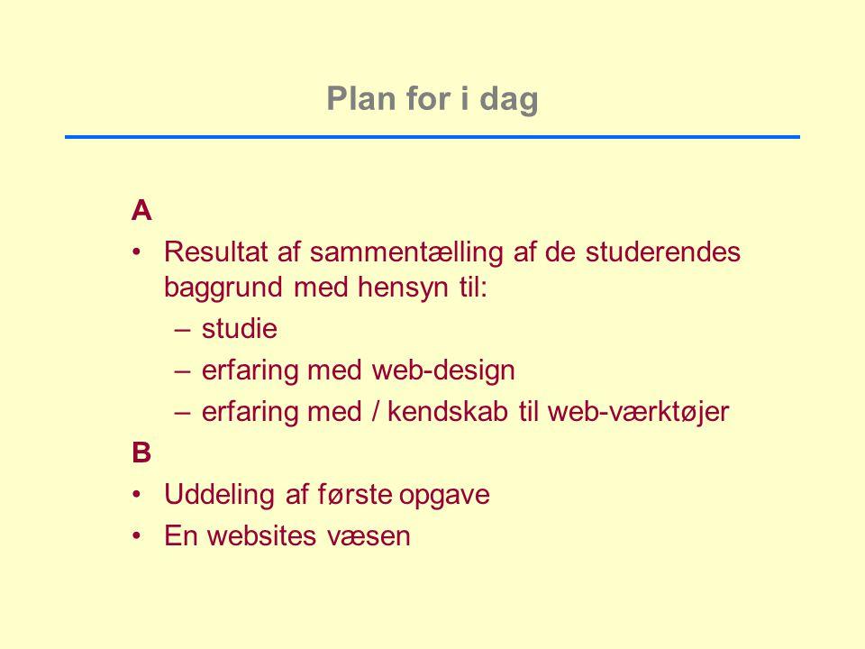 Plan for i dag A Resultat af sammentælling af de studerendes baggrund med hensyn til: –studie –erfaring med web-design –erfaring med / kendskab til web-værktøjer B Uddeling af første opgave En websites væsen