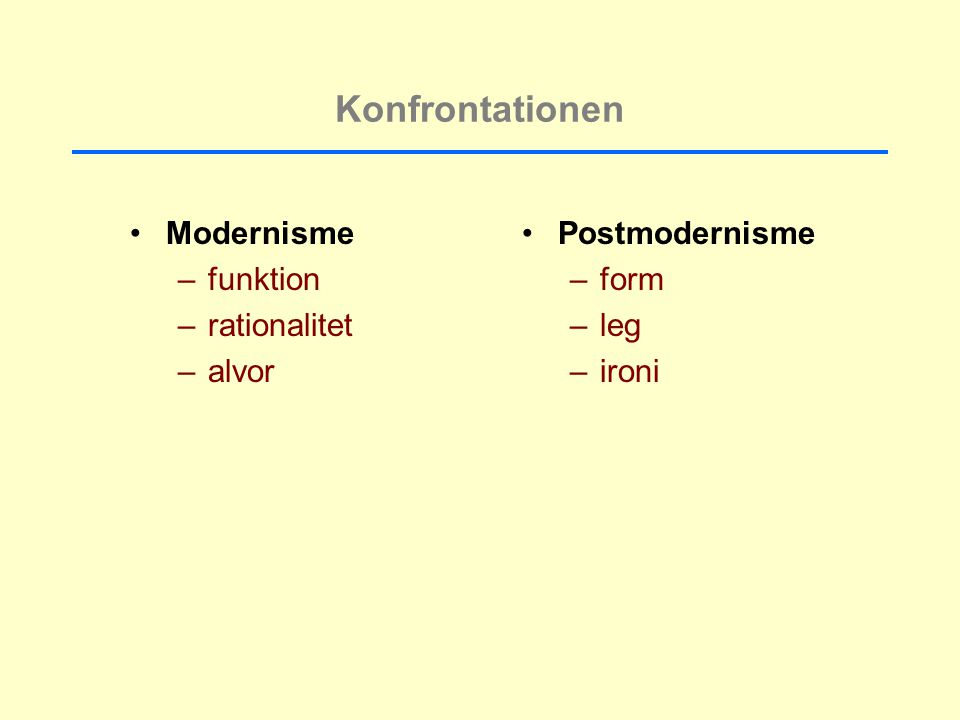 Konfrontationen Modernisme –funktion –rationalitet –alvor Postmodernisme –form –leg –ironi