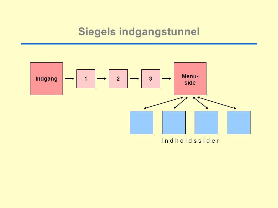 Siegels indgangstunnel Indgang Menu- side 123 I n d h o l d s s i d e r