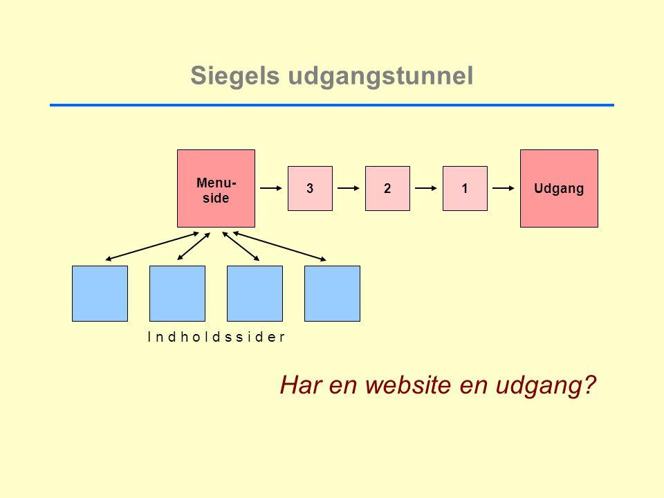 Siegels udgangstunnel Menu- side I n d h o l d s s i d e r Udgang321 Har en website en udgang