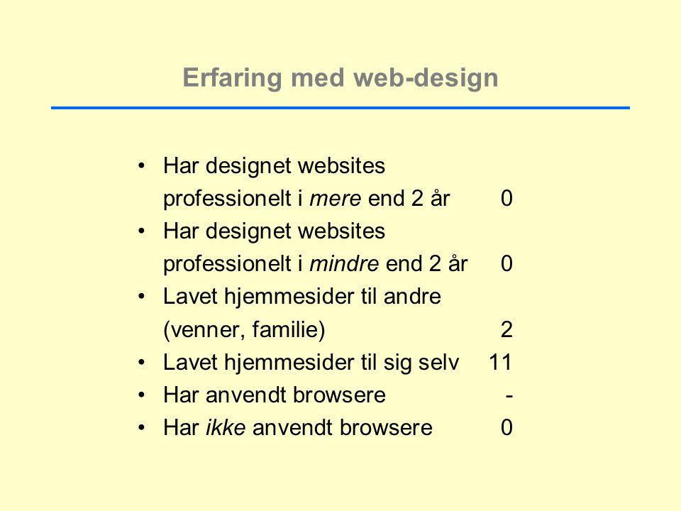 Erfaring med web-design Har designet websites professionelt i mere end 2 år0 Har designet websites professionelt i mindre end 2 år0 Lavet hjemmesider til andre (venner, familie)2 Lavet hjemmesider til sig selv11 Har anvendt browsere- Har ikke anvendt browsere0