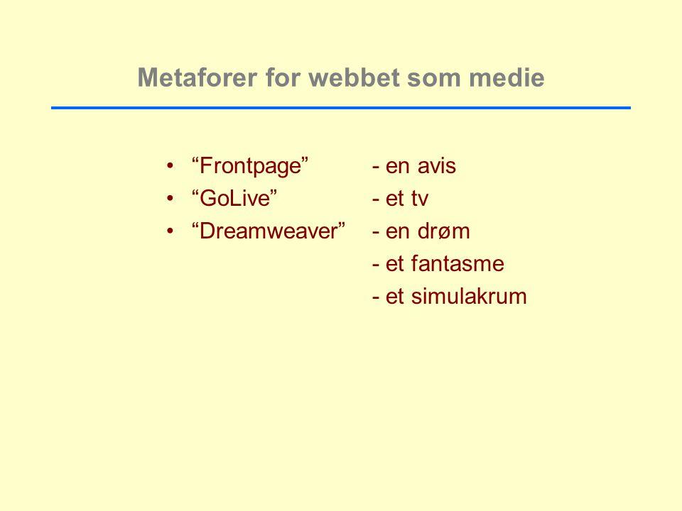 Metaforer for webbet som medie Frontpage - en avis GoLive - et tv Dreamweaver - en drøm - et fantasme - et simulakrum