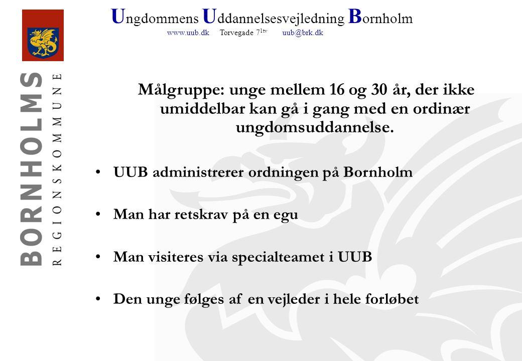 U ngdommens U ddannelsesvejledning B ornholm www.uub.dk Torvegade 7 1tv uub@brk.dk Målgruppe: unge mellem 16 og 30 år, der ikke umiddelbar kan gå i gang med en ordinær ungdomsuddannelse.