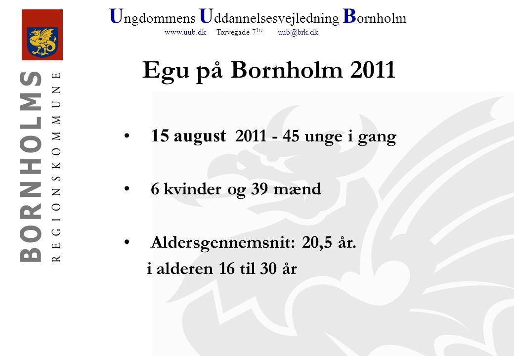 U ngdommens U ddannelsesvejledning B ornholm www.uub.dk Torvegade 7 1tv uub@brk.dk Egu på Bornholm 2011 15 august 2011 - 45 unge i gang 6 kvinder og 39 mænd Aldersgennemsnit: 20,5 år.